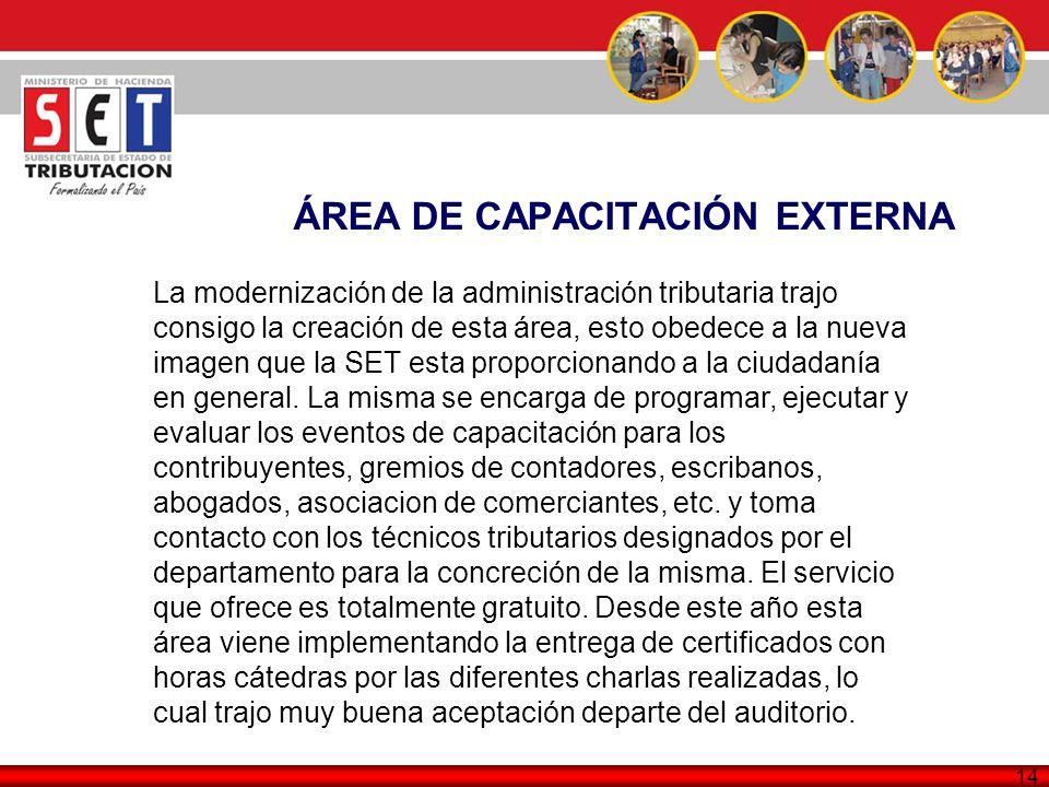 14 ÁREA DE CAPACITACIÓN EXTERNA La modernización de la administración tributaria trajo consigo la creación de esta área, esto obedece a la nueva image