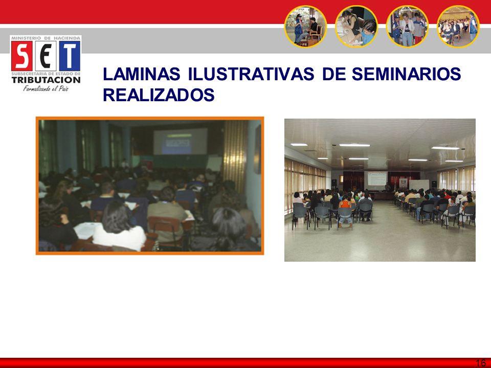 16 LAMINAS ILUSTRATIVAS DE SEMINARIOS REALIZADOS
