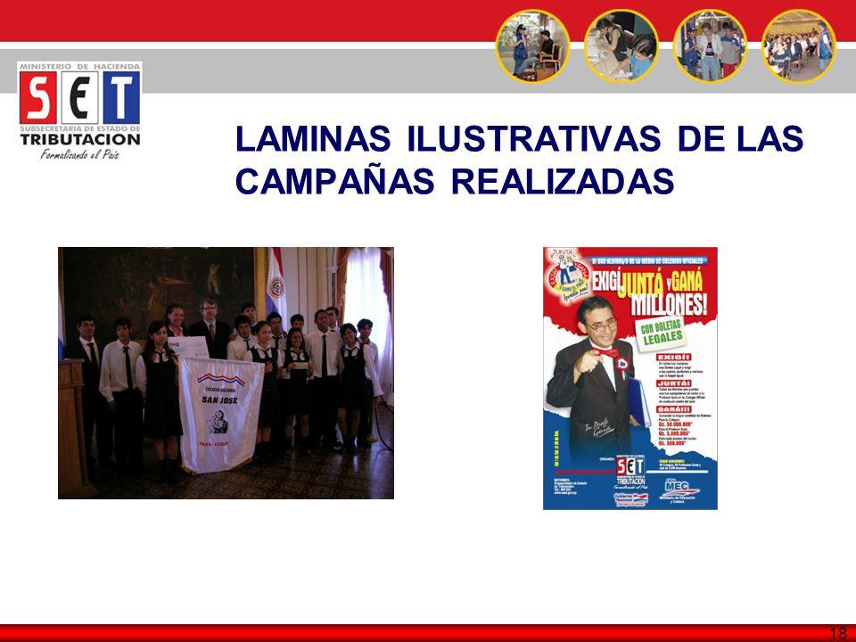 18 LAMINAS ILUSTRATIVAS DE LAS CAMPAÑAS REALIZADAS