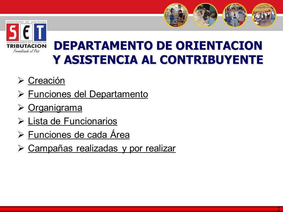 2 DEPARTAMENTO DE ORIENTACION Y ASISTENCIA AL CONTRIBUYENTE Creación Funciones del Departamento Organigrama Lista de Funcionarios Funciones de cada Ár