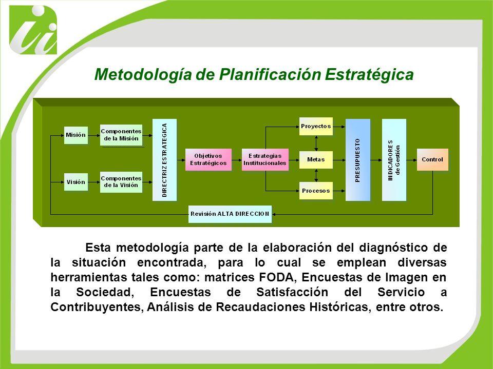Esta metodología parte de la elaboración del diagnóstico de la situación encontrada, para lo cual se emplean diversas herramientas tales como: matrice