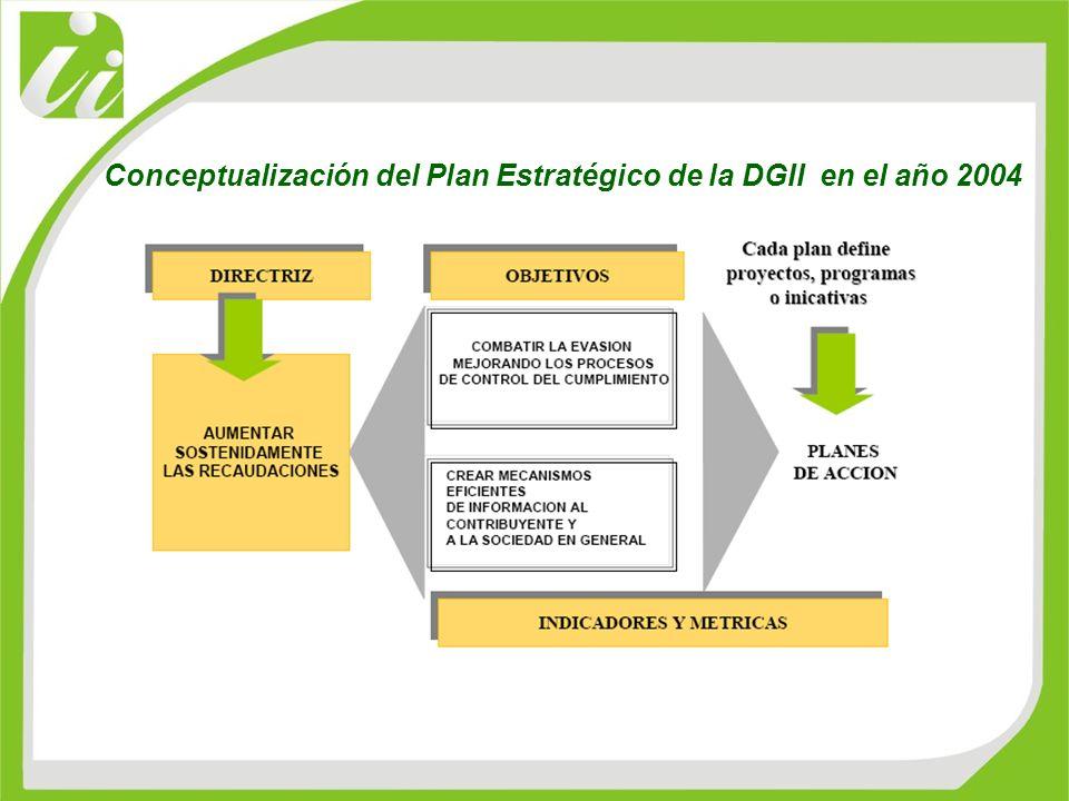 Conceptualización del Plan Estratégico de la DGII en el año 2004