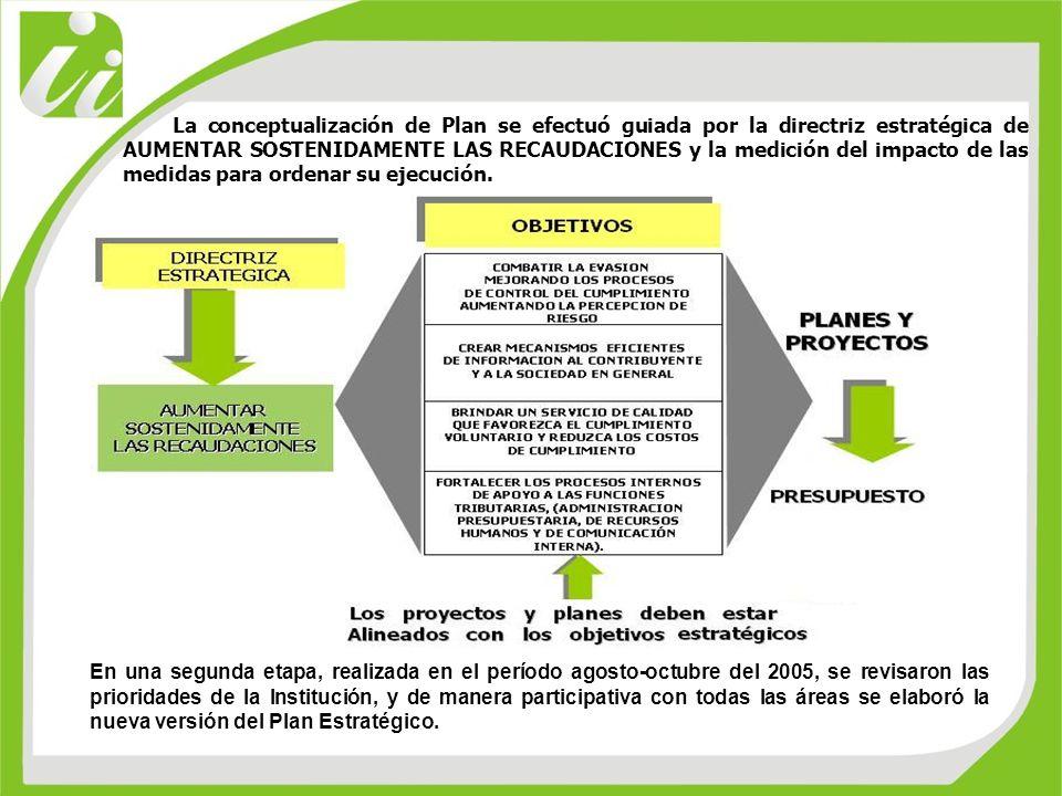 En una segunda etapa, realizada en el período agosto-octubre del 2005, se revisaron las prioridades de la Institución, y de manera participativa con t