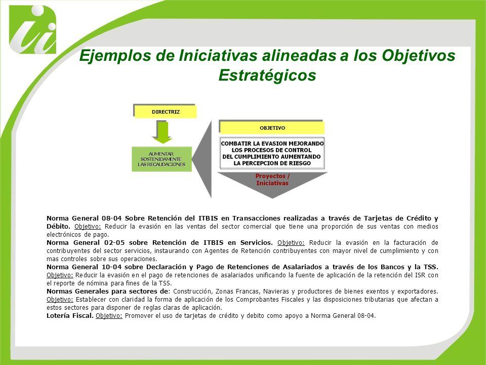 Ejemplos de Iniciativas alineadas a los Objetivos Estratégicos Norma General 08-04 Sobre Retención del ITBIS en Transacciones realizadas a través de T