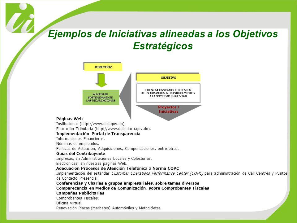 Páginas Web Institucional (http://www.dgii.gov.do). Educación Tributaria (http://www.dgiieduca.gov.do). Implementación Portal de Transparencia Informa