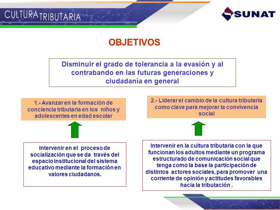 1.- Avanzar en la formación de conciencia tributaria en los niños y adolescentes en edad escolar 2.- Liderar el cambio de la cultura tributaria como c