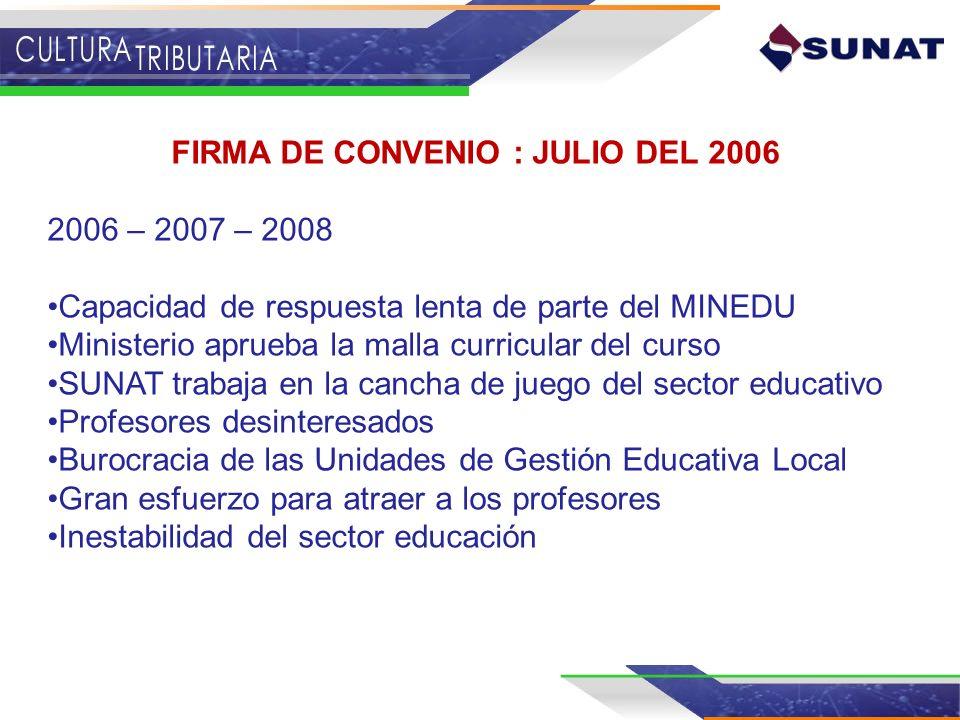 FIRMA DE CONVENIO : JULIO DEL 2006 2006 – 2007 – 2008 Capacidad de respuesta lenta de parte del MINEDU Ministerio aprueba la malla curricular del curs