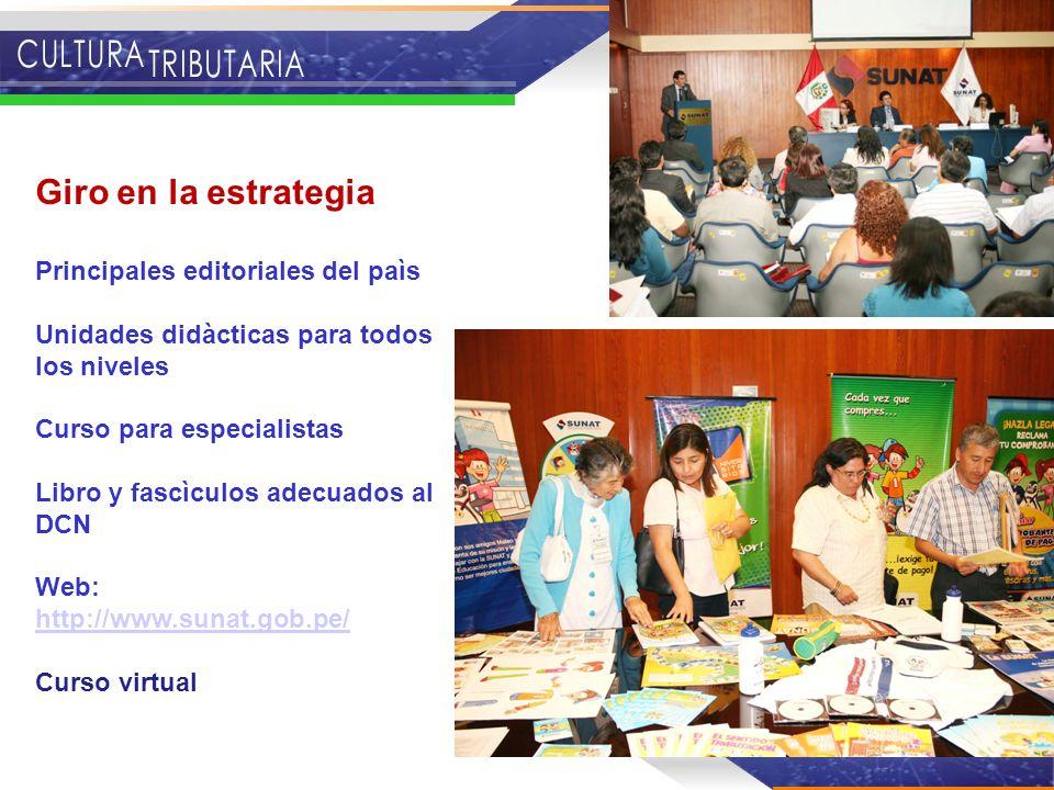 Giro en la estrategia Principales editoriales del paìs Unidades didàcticas para todos los niveles Curso para especialistas Libro y fascìculos adecuado