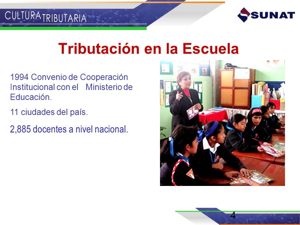 4 Tributación en la Escuela 1994 Convenio de Cooperación Institucional con el Ministerio de Educación. 11 ciudades del país. 2,885 docentes a nivel na