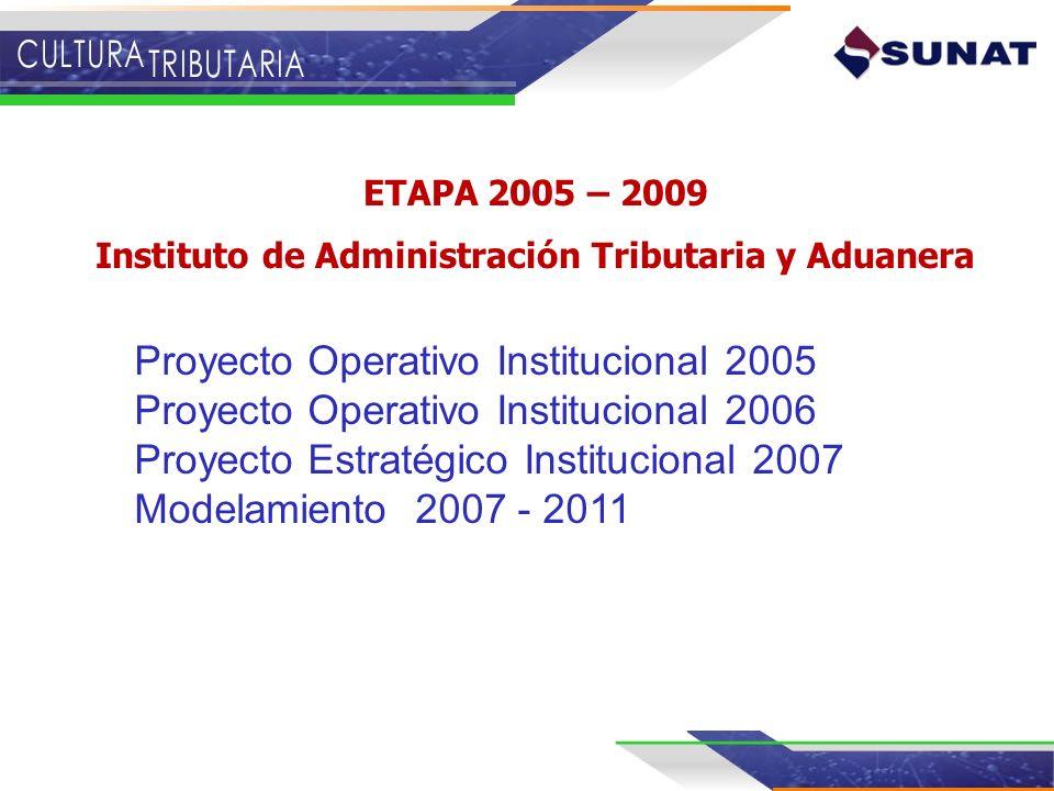 ETAPA 2005 – 2009 Instituto de Administración Tributaria y Aduanera Proyecto Operativo Institucional 2005 Proyecto Operativo Institucional 2006 Proyec