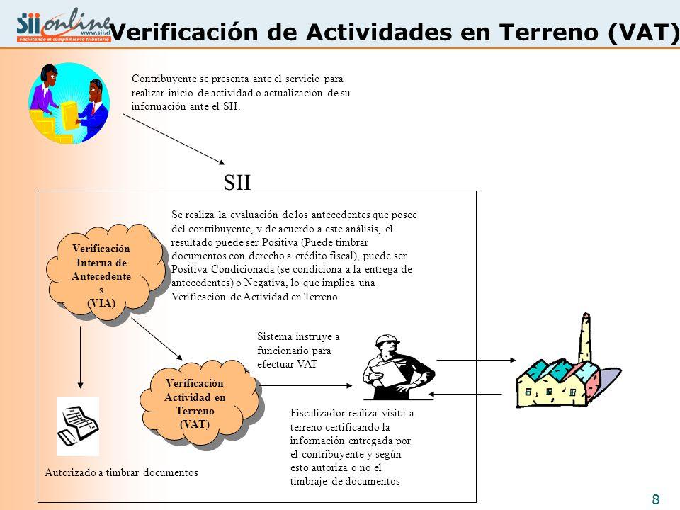 8 Verificación de Actividades en Terreno (VAT) Verificación Interna de Antecedente s (VIA) SII Verificación Actividad en Terreno (VAT) Contribuyente s