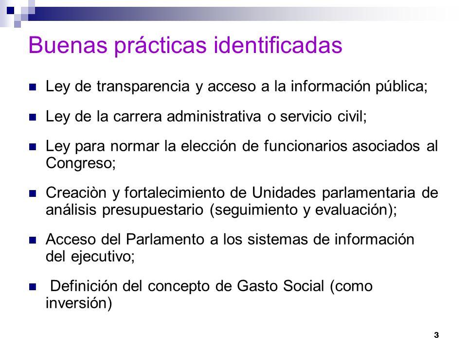3 Buenas prácticas identificadas Ley de transparencia y acceso a la información pública; Ley de la carrera administrativa o servicio civil; Ley para n