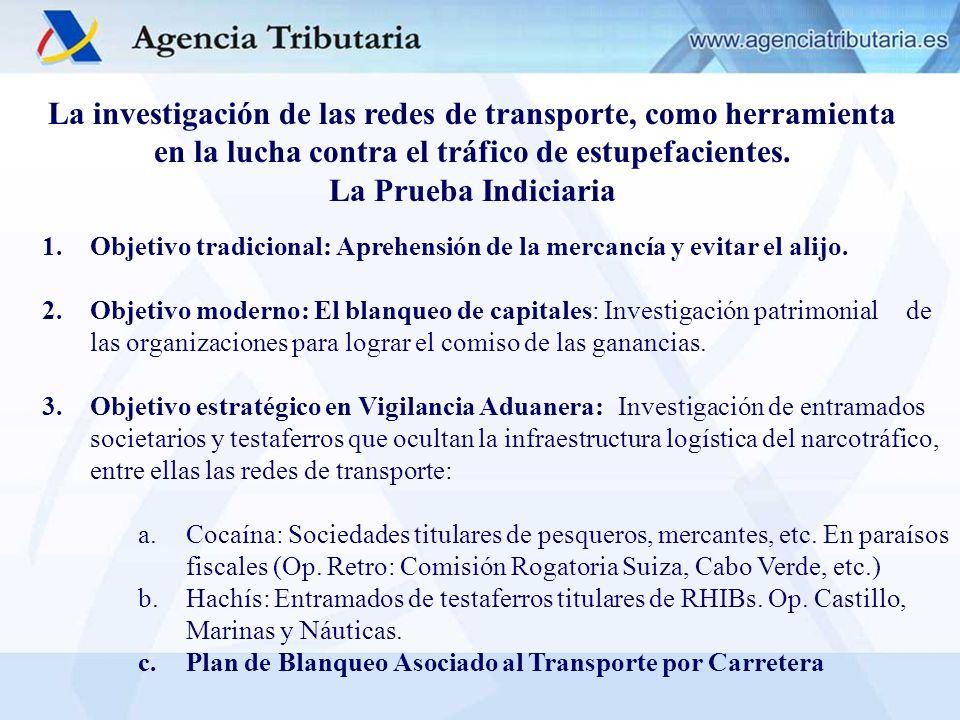 La investigación de las redes de transporte, como herramienta en la lucha contra el tráfico de estupefacientes. La Prueba Indiciaria 1.Objetivo tradic