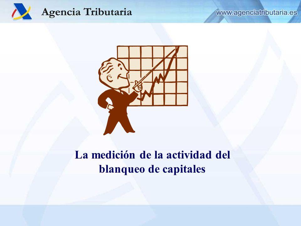 La medición de la actividad del blanqueo de capitales