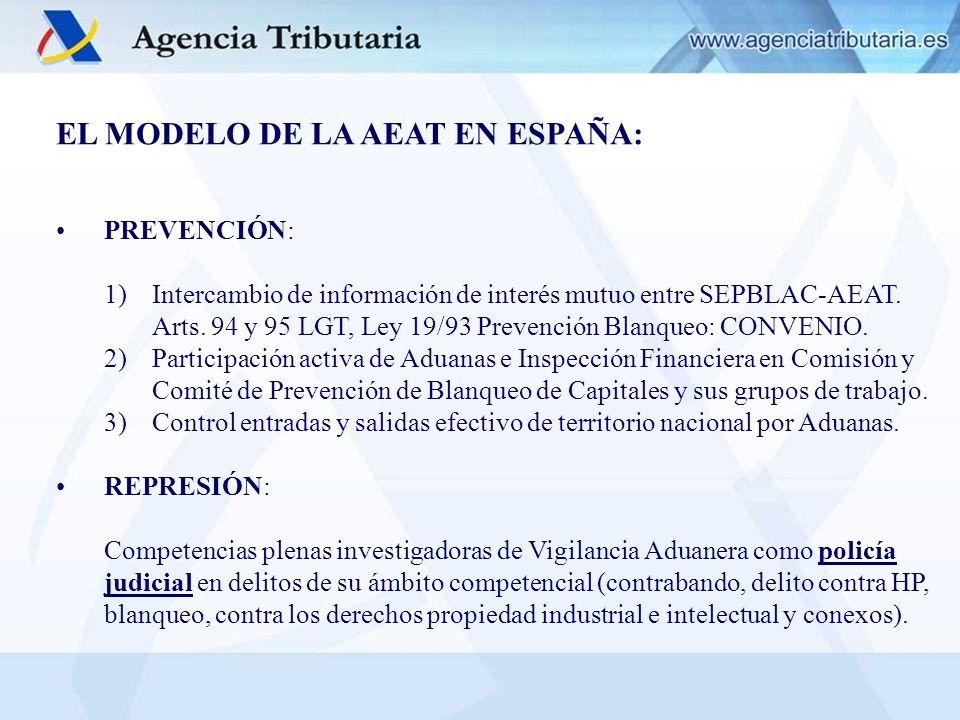 EL MODELO DE LA AEAT EN ESPAÑA: PREVENCIÓN: 1)Intercambio de información de interés mutuo entre SEPBLAC-AEAT. Arts. 94 y 95 LGT, Ley 19/93 Prevención