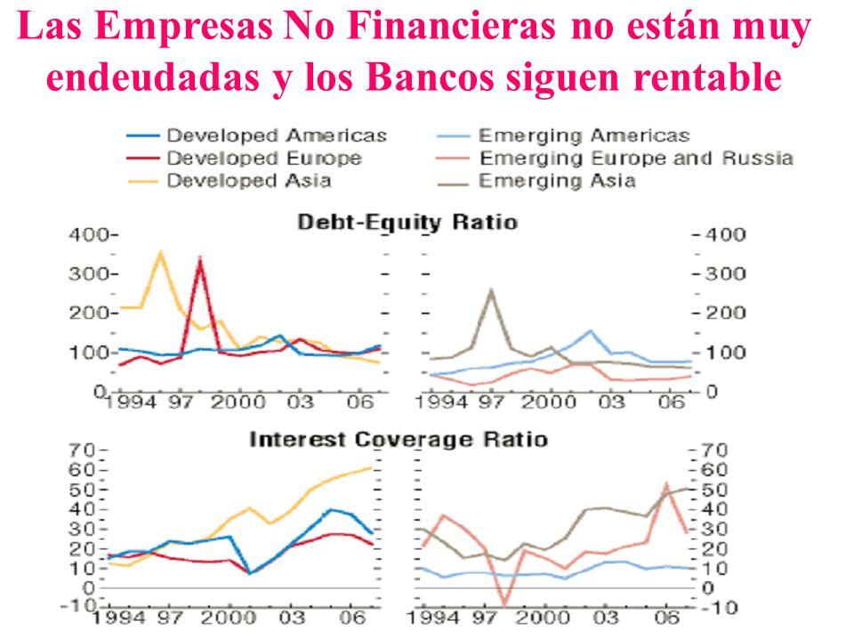 Las Empresas No Financieras no están muy endeudadas y los Bancos siguen rentable