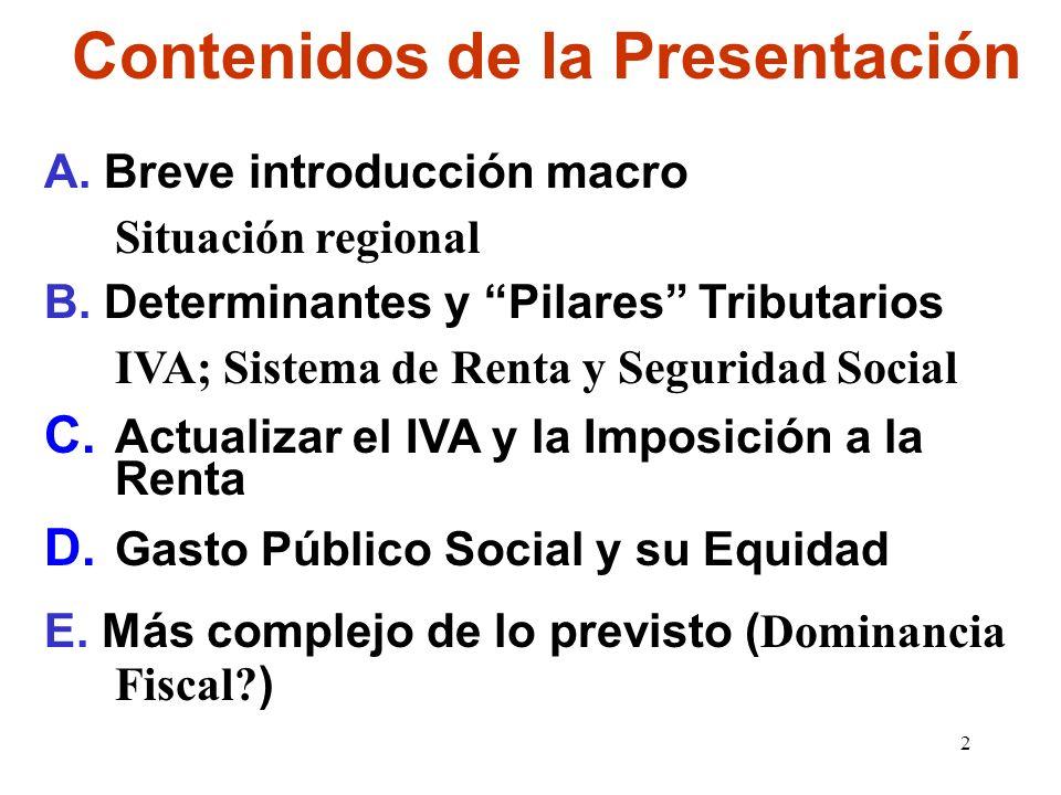 2 Contenidos de la Presentación A. Breve introducción macro Situación regional B.