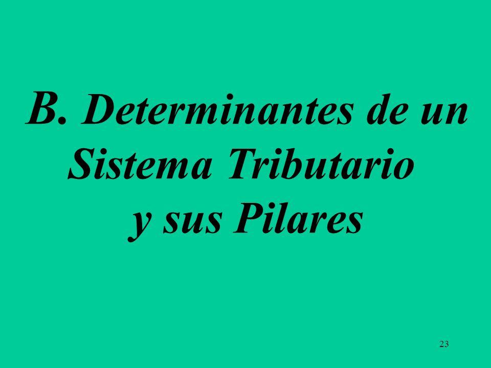 23 B. Determinantes de un Sistema Tributario y sus Pilares