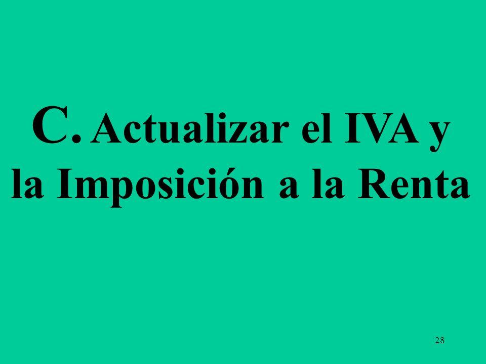 28 C. Actualizar el IVA y la Imposición a la Renta