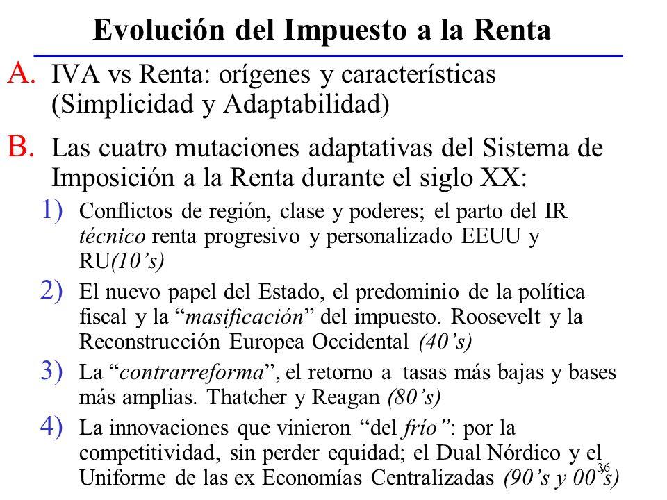 36 A. IVA vs Renta: orígenes y características (Simplicidad y Adaptabilidad) B.