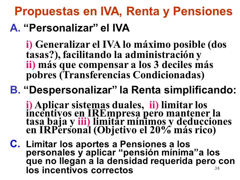 38 Propuestas en IVA, Renta y Pensiones A.