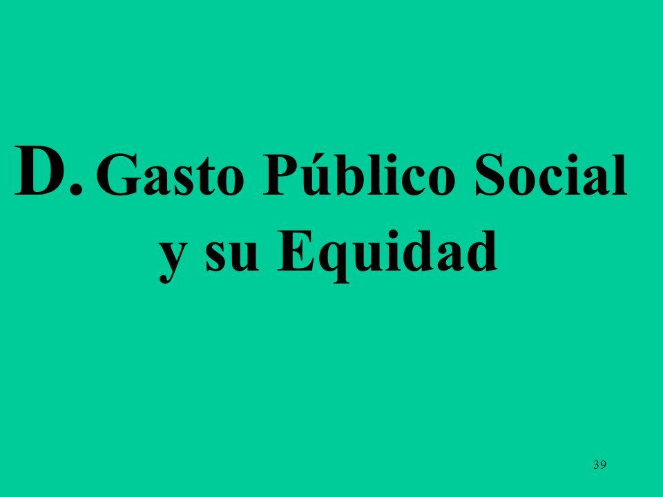 39 D. Gasto Público Social y su Equidad