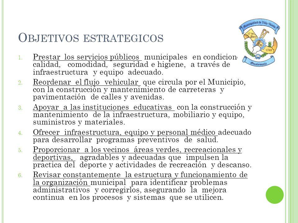 O BJETIVOS ESTRATEGICOS 1.