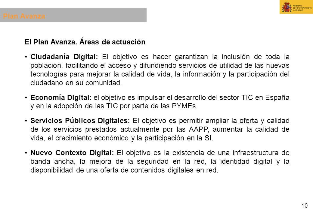 10 El Plan Avanza. Áreas de actuación Ciudadanía Digital: El objetivo es hacer garantizan la inclusión de toda la población, facilitando el acceso y d