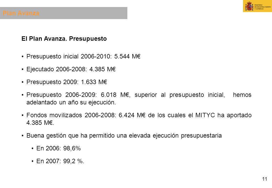 11 El Plan Avanza. Presupuesto Presupuesto inicial 2006-2010: 5.544 M Ejecutado 2006-2008: 4.385 M Presupuesto 2009: 1.633 M Presupuesto 2006-2009: 6.
