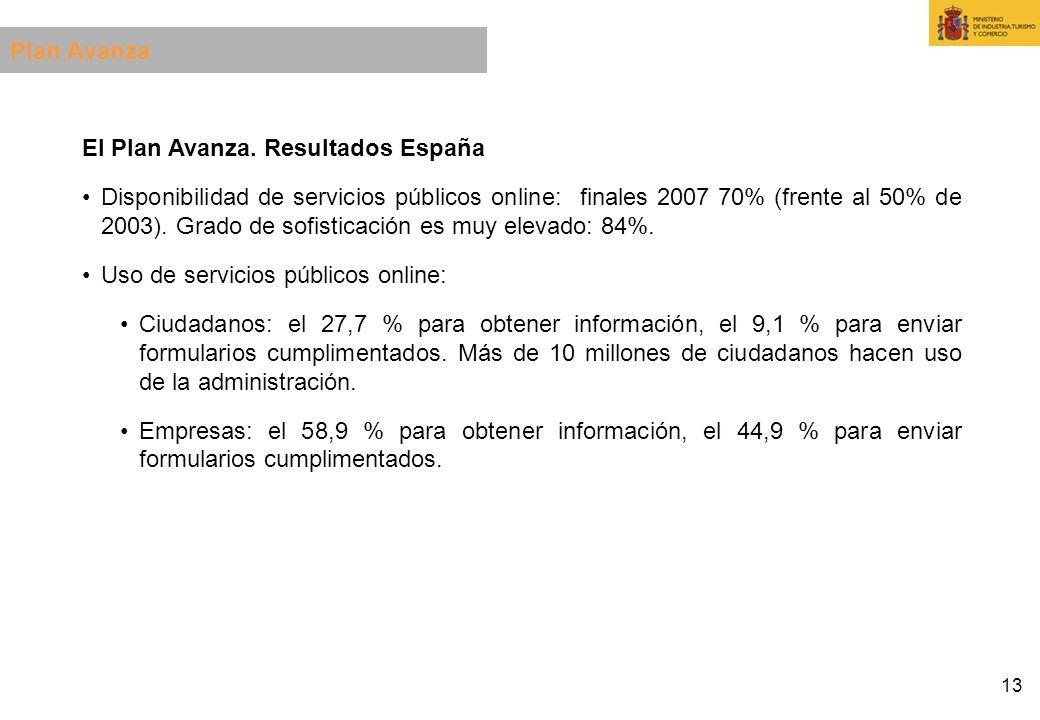 13 El Plan Avanza. Resultados España Disponibilidad de servicios públicos online: finales 2007 70% (frente al 50% de 2003). Grado de sofisticación es
