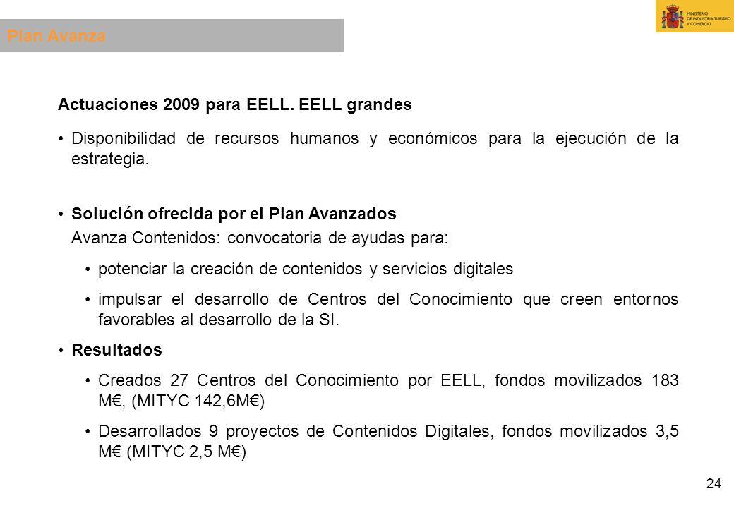 24 Actuaciones 2009 para EELL. EELL grandes Disponibilidad de recursos humanos y económicos para la ejecución de la estrategia. Solución ofrecida por