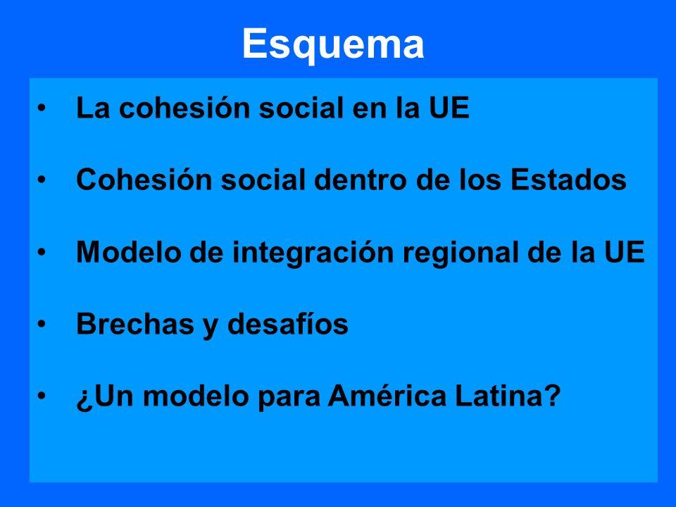 La cohesión social en la UE La cohesión social es un componente central del modelo social europeo.