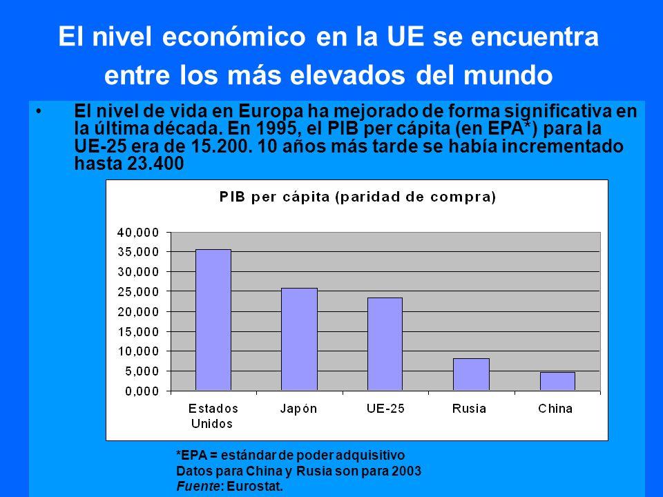 El modelo de integración y de promoción de la cohesión social en la UE ¿un modelo para América Latina?