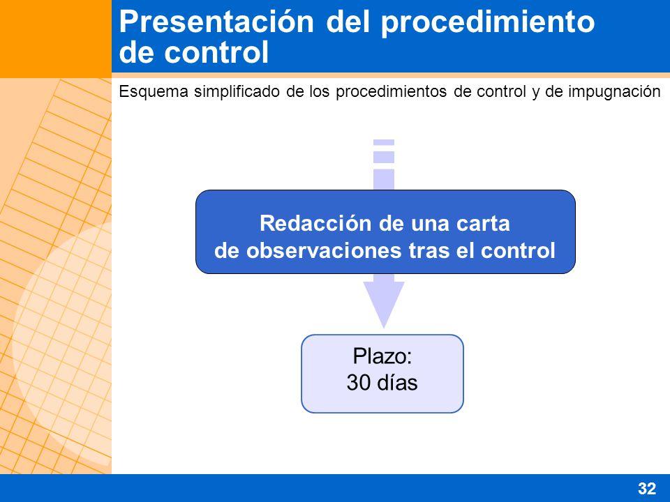 Presentación del procedimiento de control Esquema simplificado de los procedimientos de control y de impugnación Redacción de una carta de observaciones tras el control Plazo: 30 días 32