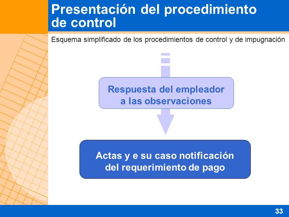 Presentación del procedimiento de control Esquema simplificado de los procedimientos de control y de impugnación Respuesta del empleador a las observaciones Actas y e su caso notificación del requerimiento de pago 33