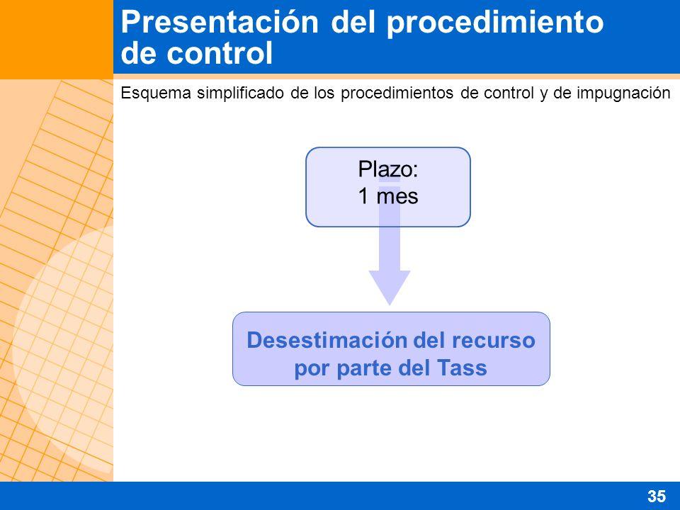 Presentación del procedimiento de control Esquema simplificado de los procedimientos de control y de impugnación Desestimación del recurso por parte del Tass Plazo: 1 mes 35