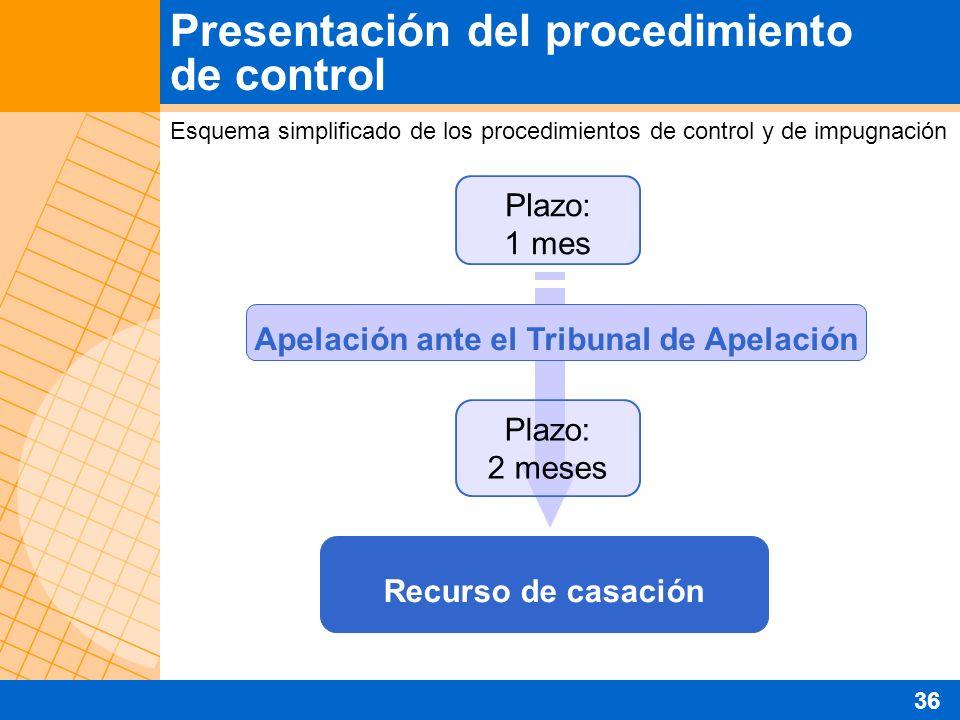 Presentación del procedimiento de control Esquema simplificado de los procedimientos de control y de impugnación Apelación ante el Tribunal de Apelación Plazo: 1 mes Plazo: 2 meses Recurso de casación 36