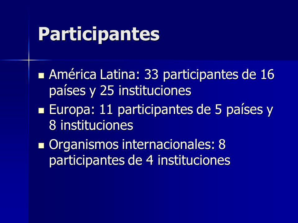 Participantes América Latina: 33 participantes de 16 países y 25 instituciones América Latina: 33 participantes de 16 países y 25 instituciones Europa: 11 participantes de 5 países y 8 instituciones Europa: 11 participantes de 5 países y 8 instituciones Organismos internacionales: 8 participantes de 4 instituciones Organismos internacionales: 8 participantes de 4 instituciones