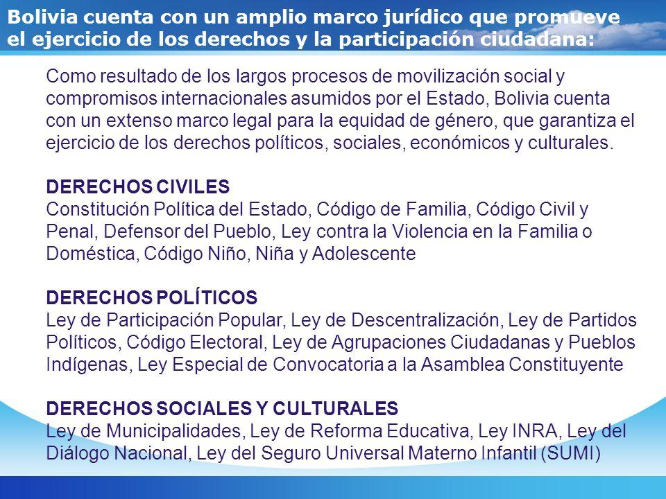 Bolivia cuenta con un amplio marco jurídico que promueve el ejercicio de los derechos y la participación ciudadana: Como resultado de los largos proce