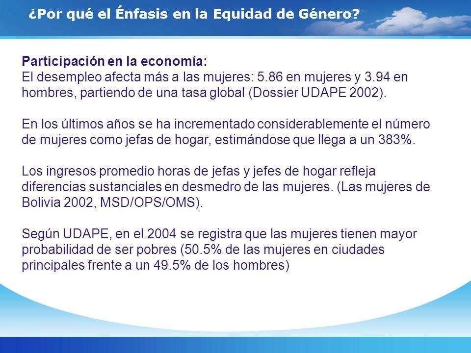 ¿Por qué el Énfasis en la Equidad de Género? Participación en la economía: El desempleo afecta más a las mujeres: 5.86 en mujeres y 3.94 en hombres, p