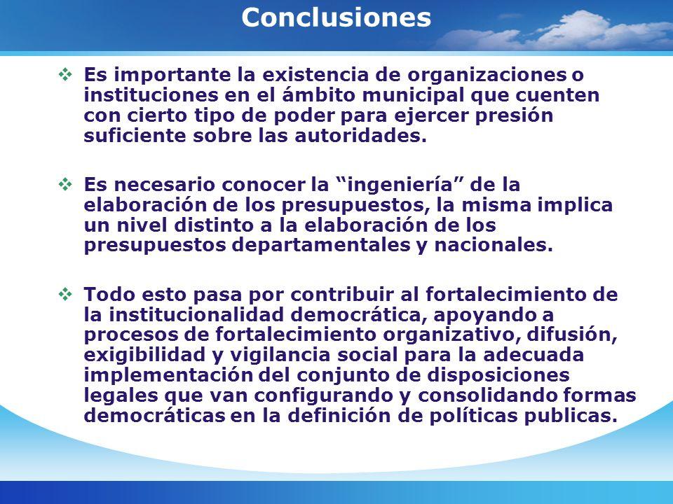 Es importante la existencia de organizaciones o instituciones en el ámbito municipal que cuenten con cierto tipo de poder para ejercer presión suficie