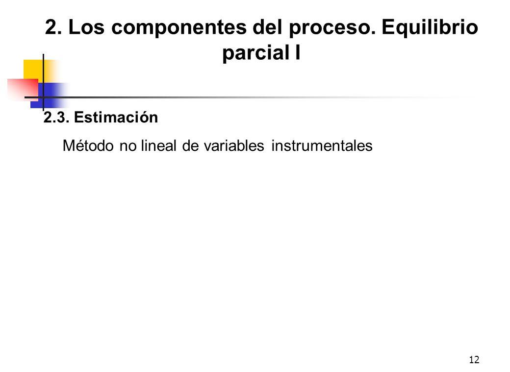 12 2. Los componentes del proceso. Equilibrio parcial I 2.3. Estimación Método no lineal de variables instrumentales