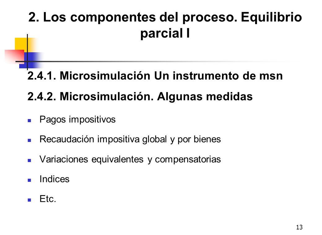 13 2. Los componentes del proceso. Equilibrio parcial I 2.4.1. Microsimulación Un instrumento de msn 2.4.2. Microsimulación. Algunas medidas Pagos imp