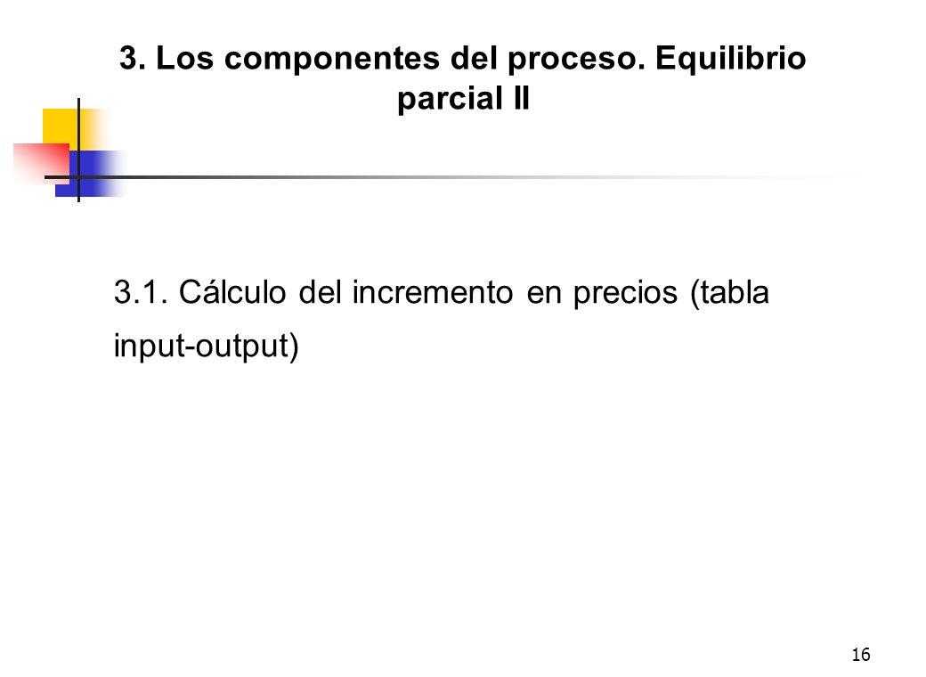 16 3. Los componentes del proceso. Equilibrio parcial II 3.1. Cálculo del incremento en precios (tabla input-output)