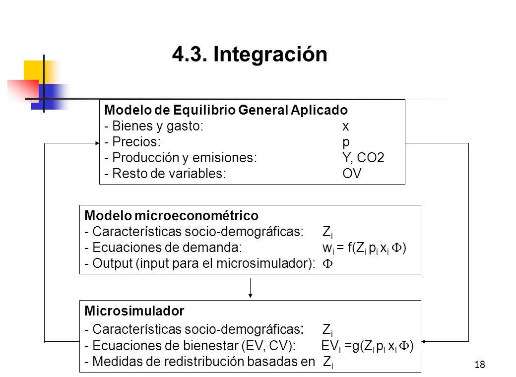 18 Modelo de Equilibrio General Aplicado - Bienes y gasto: x - Precios: p - Producción y emisiones:Y, CO2 - Resto de variables: OV Modelo microeconomé