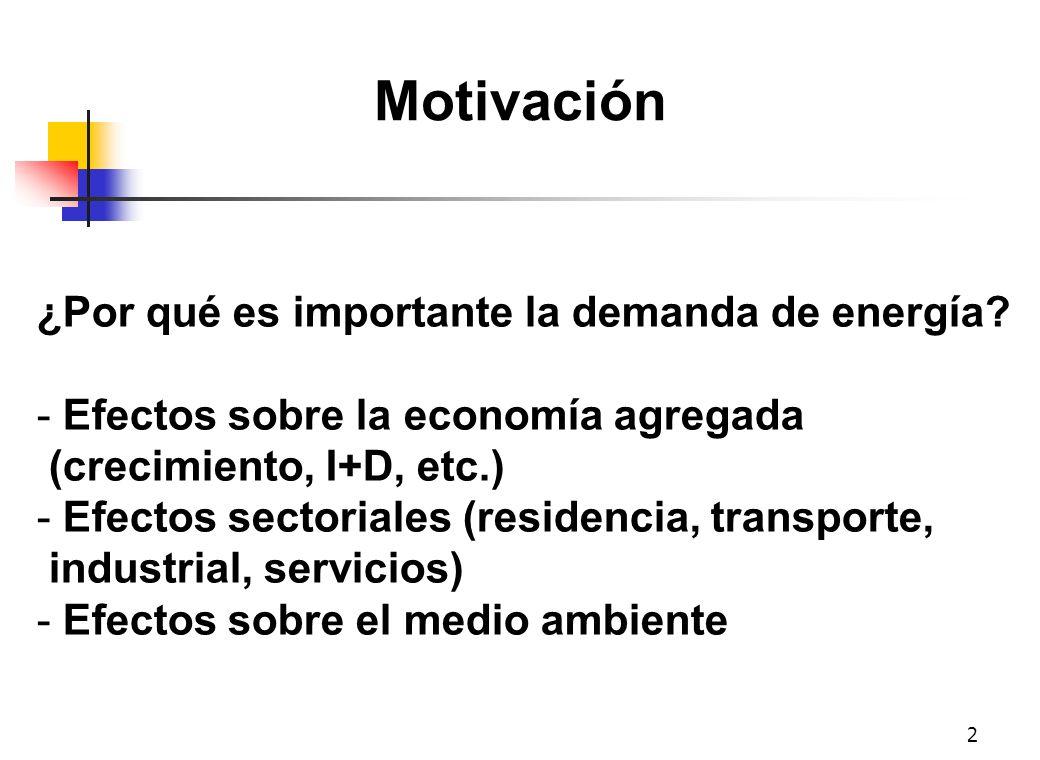 2 Motivación ¿Por qué es importante la demanda de energía? - Efectos sobre la economía agregada (crecimiento, I+D, etc.) - Efectos sectoriales (reside
