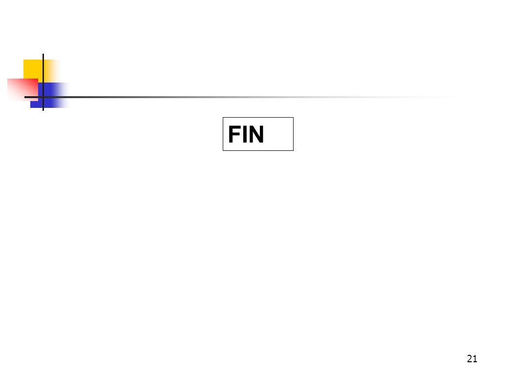 21 FIN