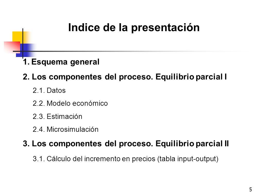5 Indice de la presentación 1. Esquema general 2. Los componentes del proceso. Equilibrio parcial I 2.1. Datos 2.2. Modelo económico 2.3. Estimación 2