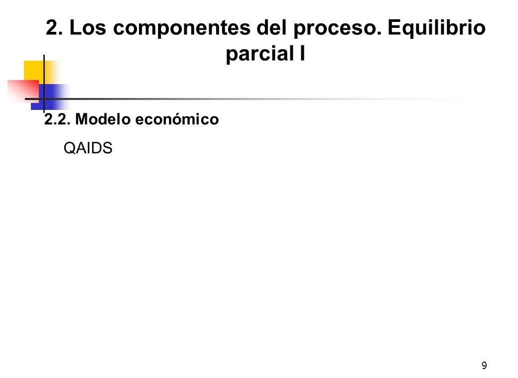 9 2. Los componentes del proceso. Equilibrio parcial I 2.2. Modelo económico QAIDS