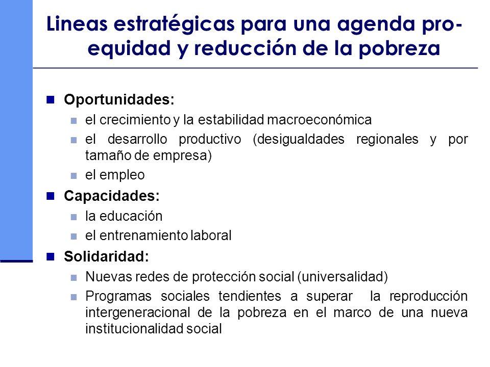 Lineas estratégicas para una agenda pro- equidad y reducción de la pobreza Oportunidades: el crecimiento y la estabilidad macroeconómica el desarrollo
